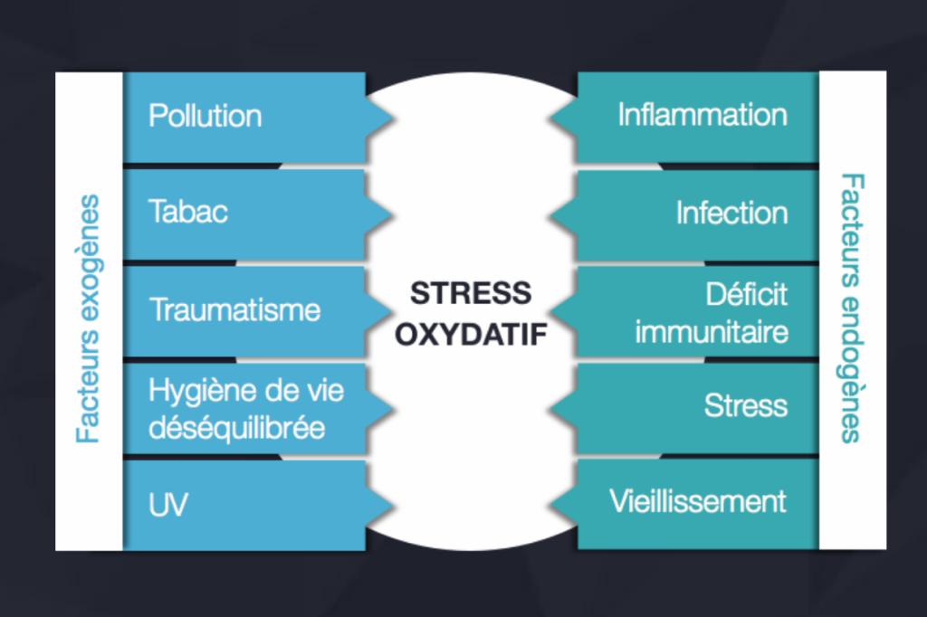 Hypnose montargis - Oligoscan